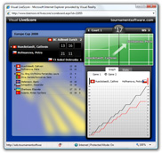 Visual LiveScore internet Badminton Europe